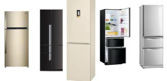 Рейтинг холодильников до 40000 рублей