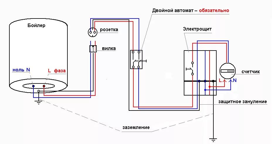 Как подключить бойлер к электричеству инструкция