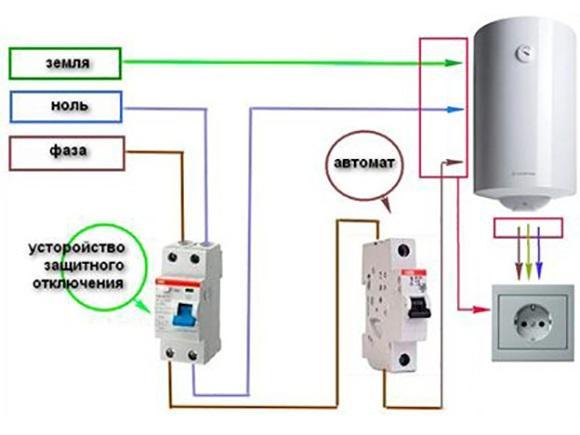 Подключение бойлера (водонагревателя) к электросети своими руками