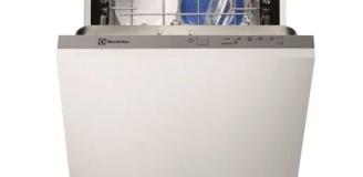 11 лучших посудомоечных машин 2018