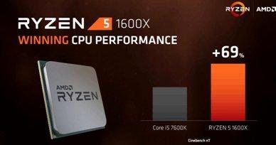 Самый лучший процессор для игр в 2021 году